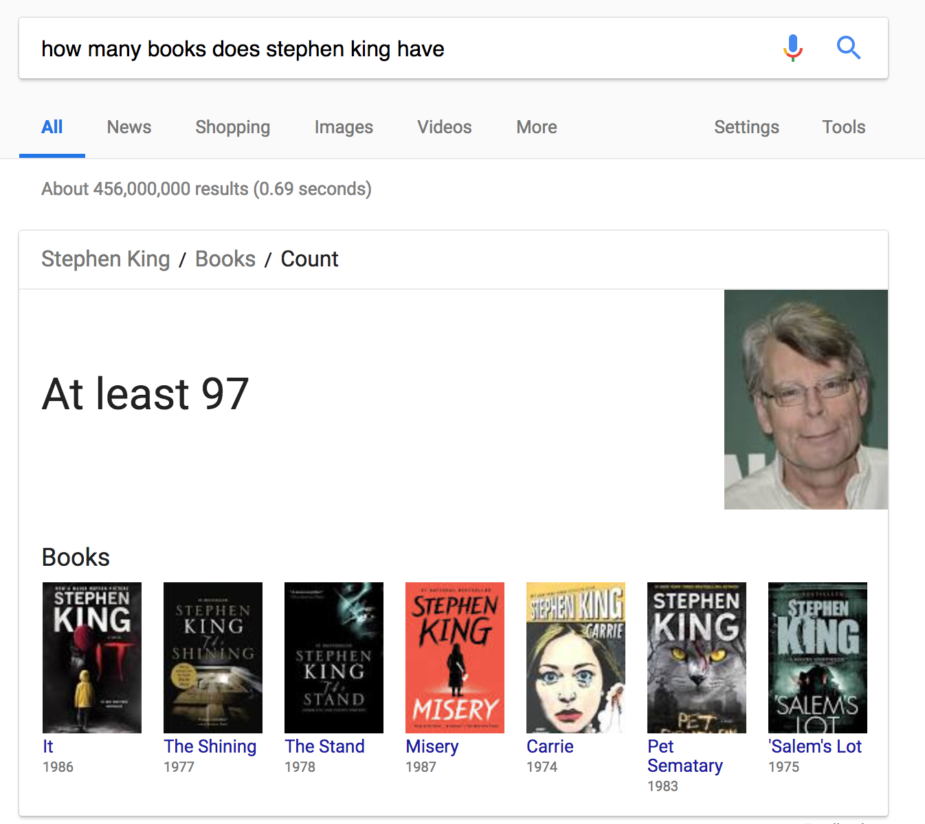 a beginner's guide to stephen king - the stephen king book list