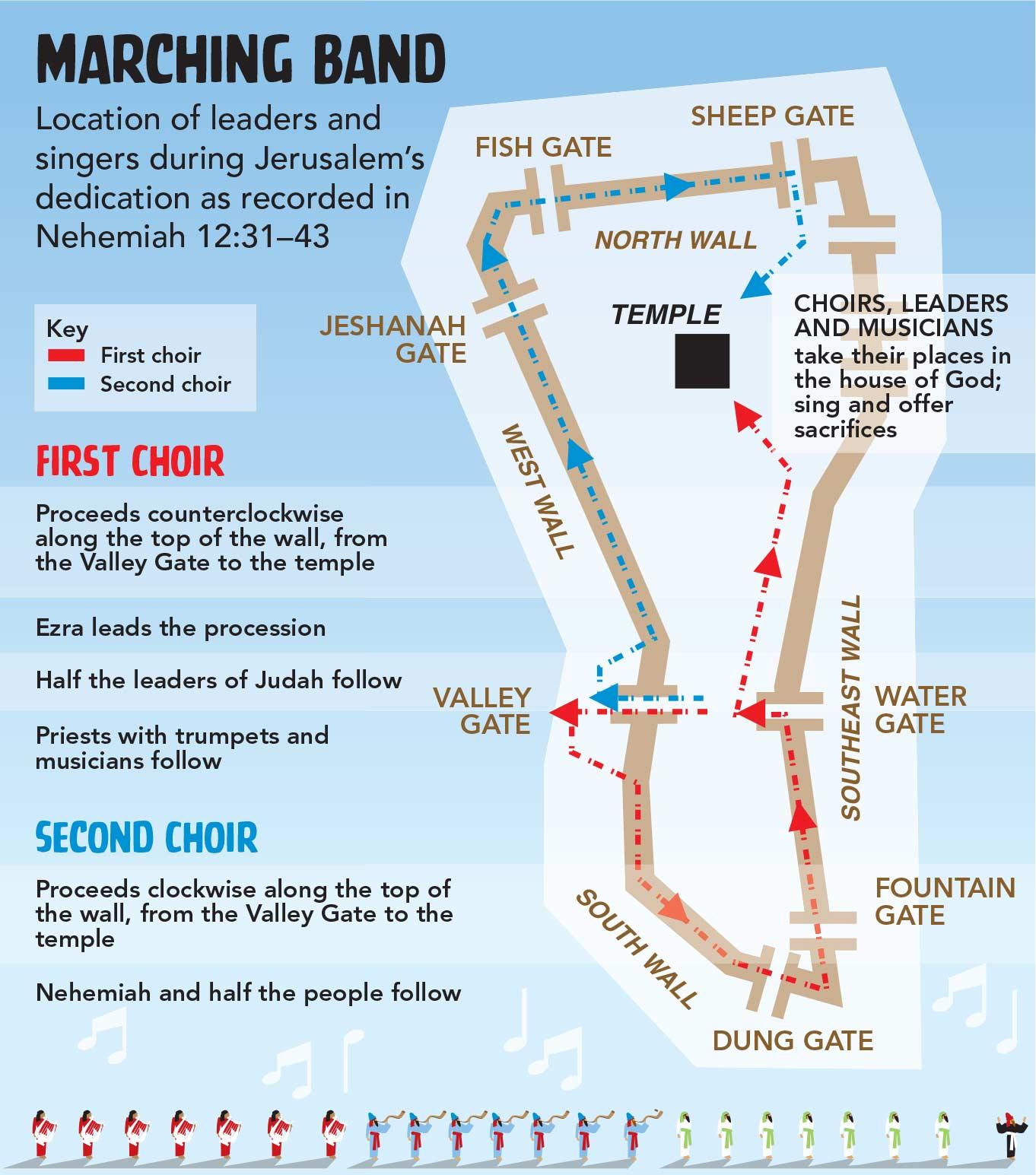 9780310758600_nivkidsvisual_marchingband_infographic